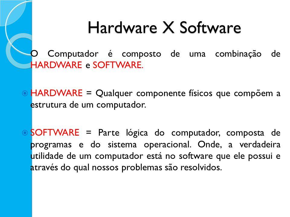 Hardware X Software O Computador é composto de uma combinação de HARDWARE e SOFTWARE. HARDWARE = Qualquer componente físicos que compõem a estrutura d