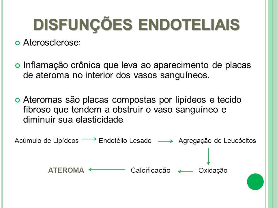 DISFUNÇÕES ENDOTELIAIS Aterosclerose : Inflamação crônica que leva ao aparecimento de placas de ateroma no interior dos vasos sanguíneos. Ateromas são