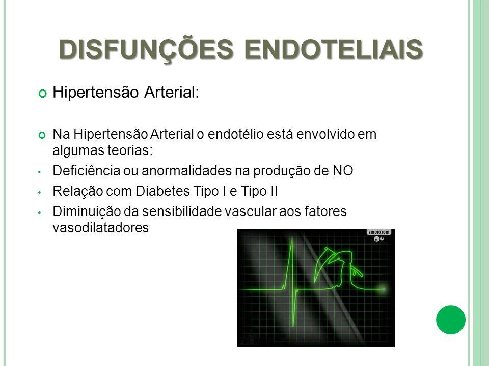 DISFUNÇÕES ENDOTELIAIS Hipertensão Arterial: Na Hipertensão Arterial o endotélio está envolvido em algumas teorias: Deficiência ou anormalidades na pr