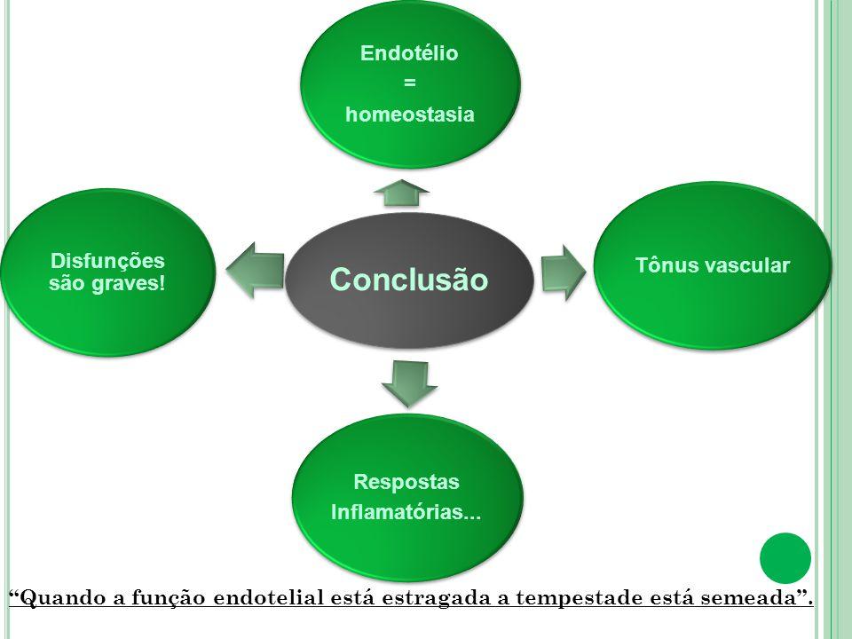 Conclusão Endotélio = homeostasia Tônus vascular Respostas Inflamatórias... Disfunções são graves! Quando a função endotelial está estragada a tempest