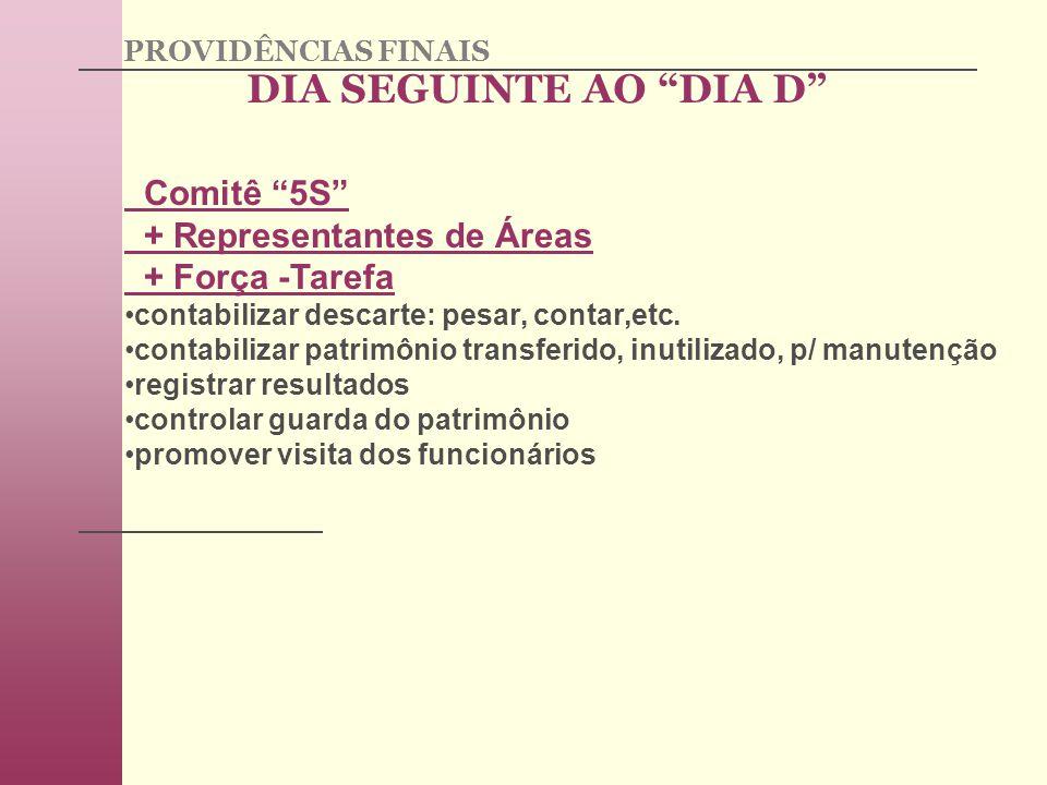 DIA SEGUINTE AO DIA D Comitê 5S + Representantes de Áreas + Força -Tarefa contabilizar descarte: pesar, contar,etc.