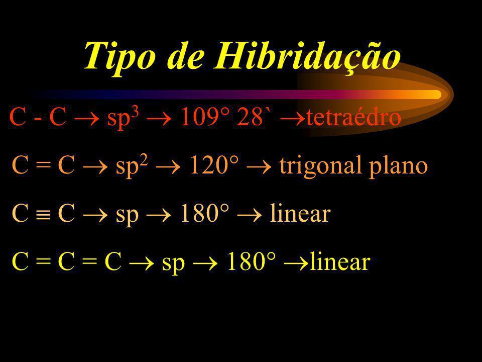 Classificação do Carbono H H CH 3 H H CH 3 H H - C - C - C - C - C - C - C - H H H CH 3 H H H H