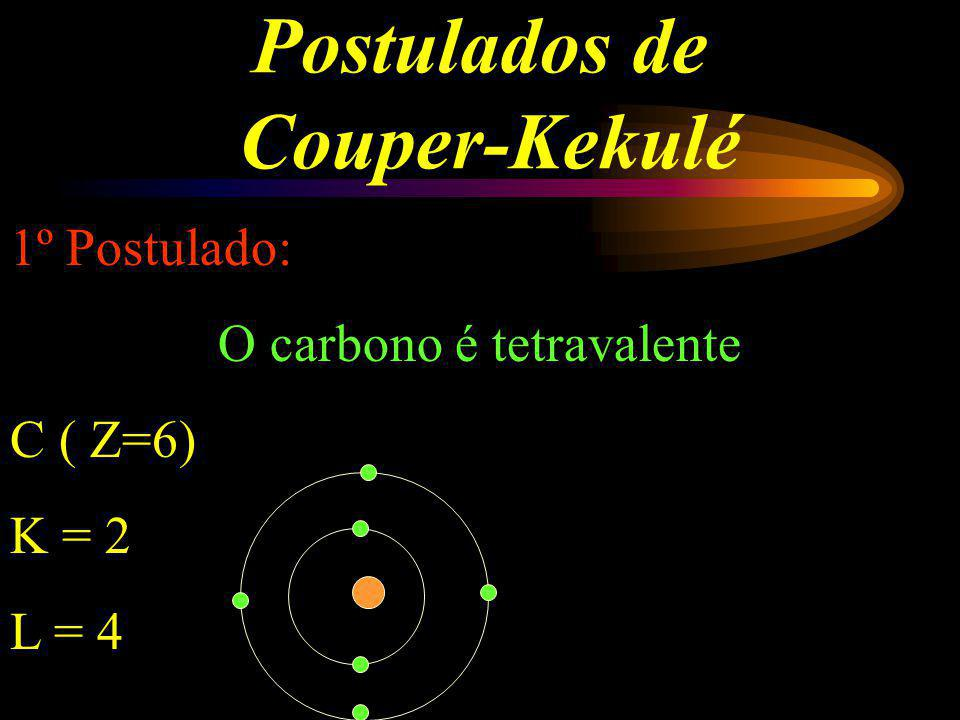 Evolução da Química Orgânica Gmelim 1848- reconhece que o carbono é o elemento fundamental dos compostos orgânicos Kekulé 1858- Definiu Química orgânica é a química dos compostos de carbono