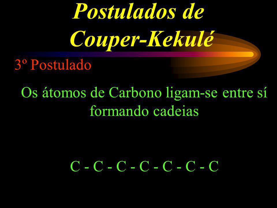 Postulados de Couper-Kekulé 3º Postulado Os átomos de Carbono ligam-se entre sí formando cadeias C - C - C - C - C - C - C
