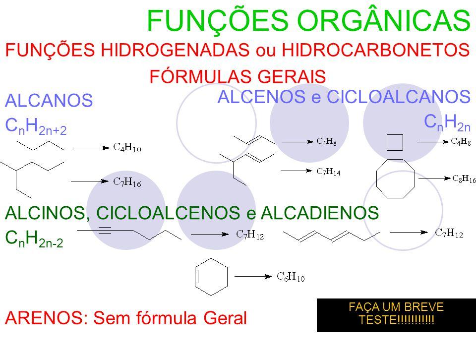 FUNÇÕES ORGÂNICAS FUNÇÕES HIDROGENADAS ou HIDROCARBONETOS FÓRMULAS GERAIS ALCANOS C n H 2n+2 ALCENOS e CICLOALCANOS C n H 2n ALCINOS, CICLOALCENOS e ALCADIENOS C n H 2n-2 ARENOS: Sem fórmula Geral FAÇA UM BREVE TESTE!!!!!!!!!!!
