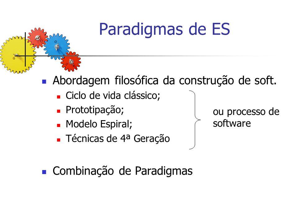 O paradigma está relacionado A natureza do projeto e da aplicação Aos métodos e ferramentas a serem usados Aos controles e produtos que precisam ser entregues