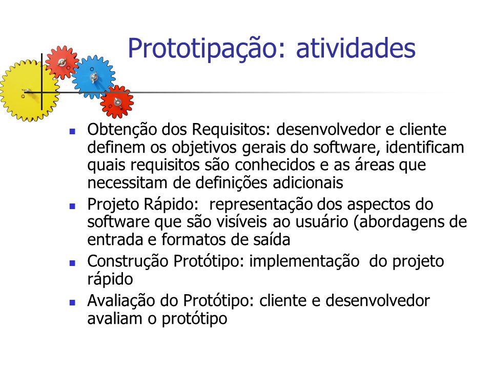 Refinamento dos Requisitos: cliente e desenvolvedor refinam os requisitos do software a ser desenvolvido.