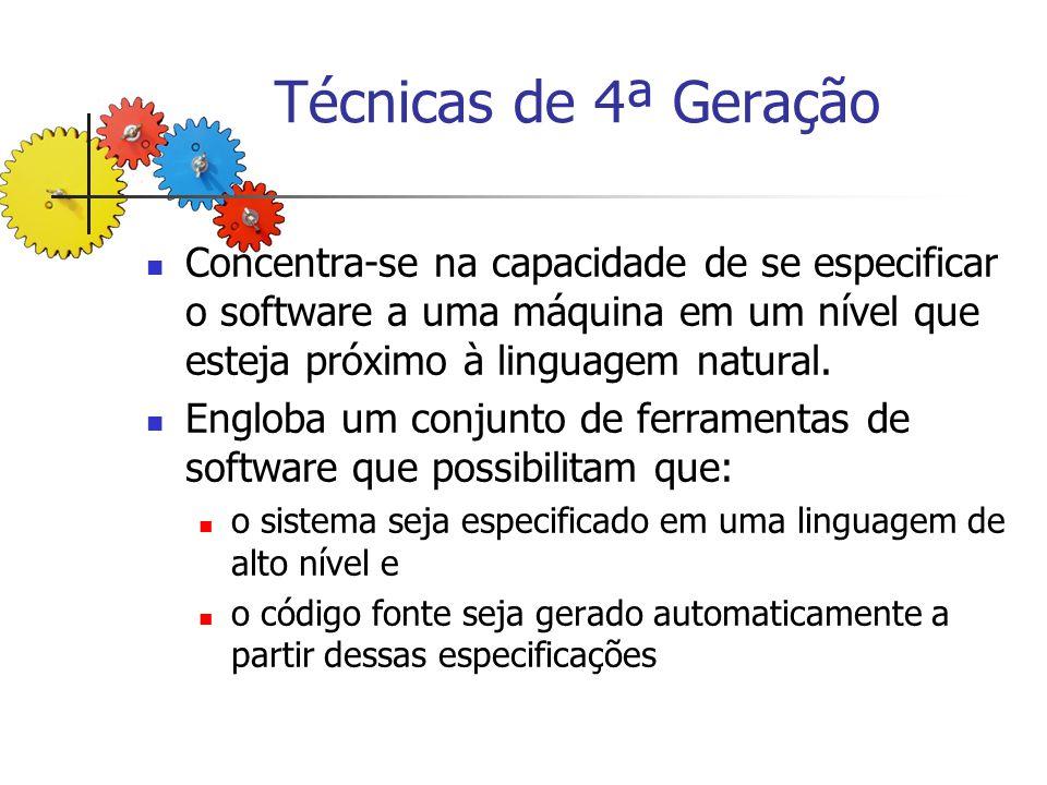 Gráfico – F4G Obtenção dos Requisitos Estratégia do Projeto Implementação usando 4GL Testes