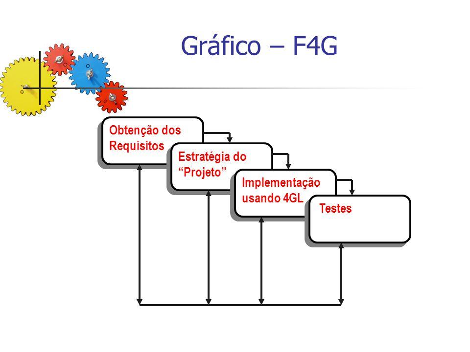 Modelo Incremental O projeto de software constitui-se da possibilidade de entregar ao cliente um conjunto mínimo do sistema que seja usável, sendo que o processo continuará ao longo do ciclo de vida do software através de incrementos adicionados ao software.