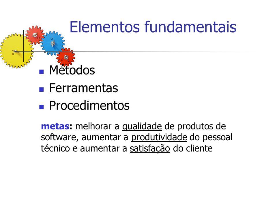 Métodos Detalhes de como fazer para construir software Tarefas básicas: Planejamento e estimativa de projeto; Análise de requisitos de software e de sistemas; Projeto da estrutura de dados; Arquitetura de programa; Algoritmo de processamento; Codificação; Testes; Manutenção.