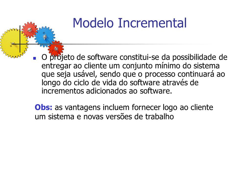 Modelo de processo de software-MPS Composto por: Tarefas Artefatos (arquivos, dados...) Atores Decisões Modelagem de utiliza notação como elipse, retângulos, figuras e losangos formando fluxograma e/ou diagramas