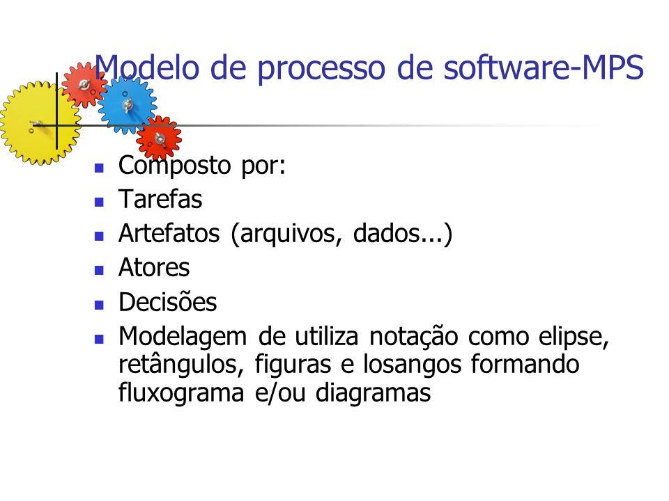 Combinando Paradigmas obtenção dos requisitos preliminares modelo espiraltécnicas 4G protomodelagemanálise dos requisitos projeto codificação testes manutenção protomodelagem no.
