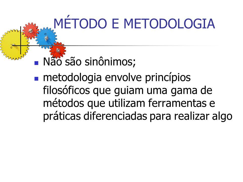 exemplificando A exemplo disso, pode-se citar a Metodologia Estruturada, a qual é composta por vários métodos, tal como Análise Estruturada e Projeto Estruturado (muitas vezes denominados SA/SD), e Análise Essencial.