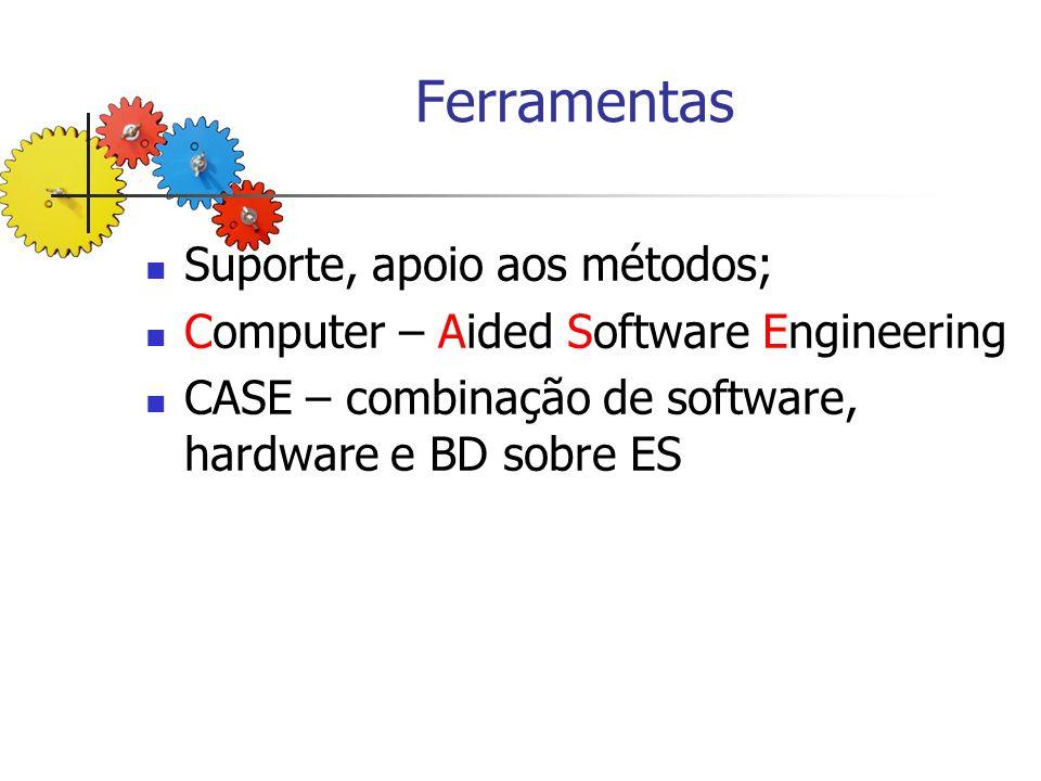 Procedimento Ligação entre ferramentas e métodos; Definem a seqüência de aplicação dos métodos, a exigência de entrega de produtos, o controle relacionados a qualidade Métodos, Ferramentas e Procedimento estão presentes em etapas da engenharia de software, assim como Paradigmas