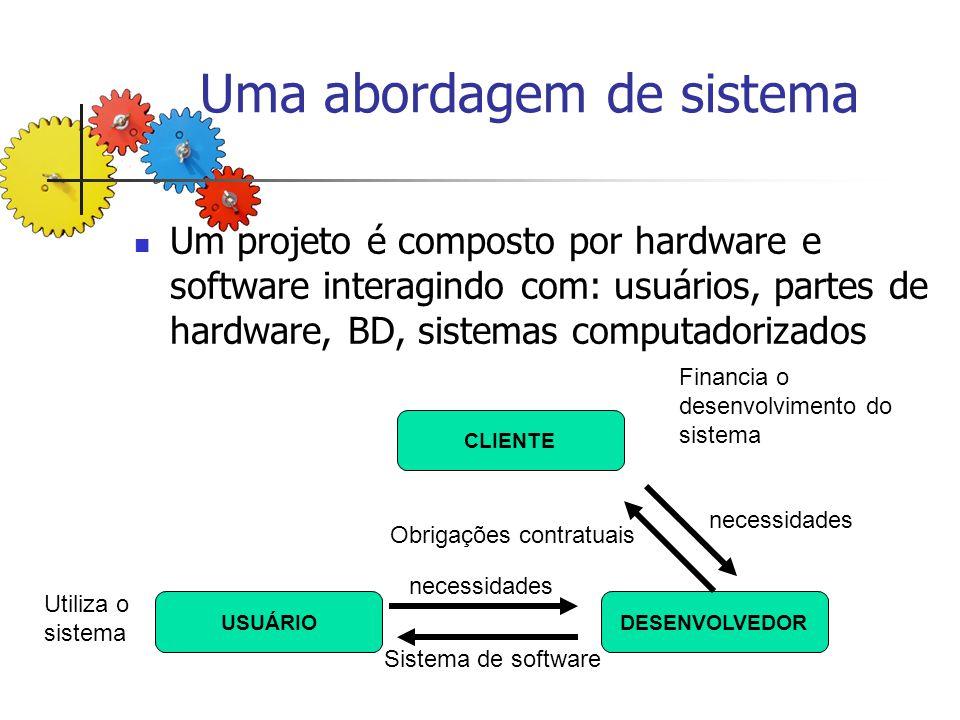Uma abordagem de sistema Identificar, conhecer os elementos de um sistema: nomear as partes do sistema Verificar como as partes se relacionam Podemos chamar os elementos de objetos ou entidades Conhecer as relações e fronteiras do sistema Verificar se há sistemas inter-relacionados (fronteiras) Auxilia o conhecimento sobre o projeto