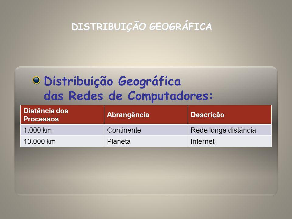 Distribuição Geográfica das Redes de Computadores: Distância dos Processos AbrangênciaDescrição 1.000 kmContinenteRede longa distância 10.000 kmPlanet