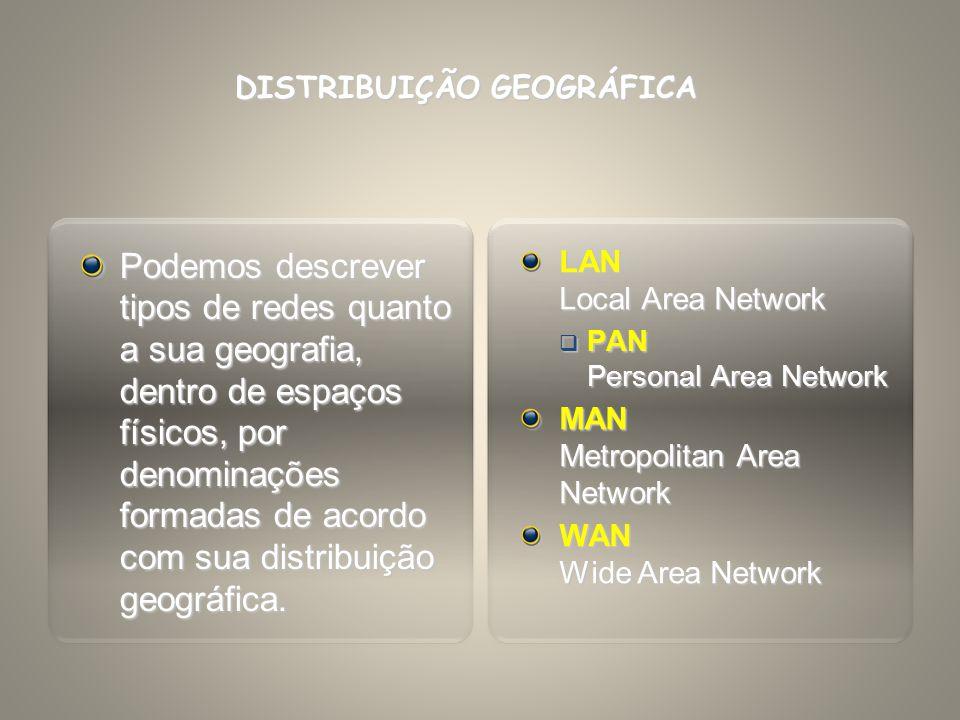 Podemos descrever tipos de redes quanto a sua geografia, dentro de espaços físicos, por denominações formadas de acordo com sua distribuição geográfic