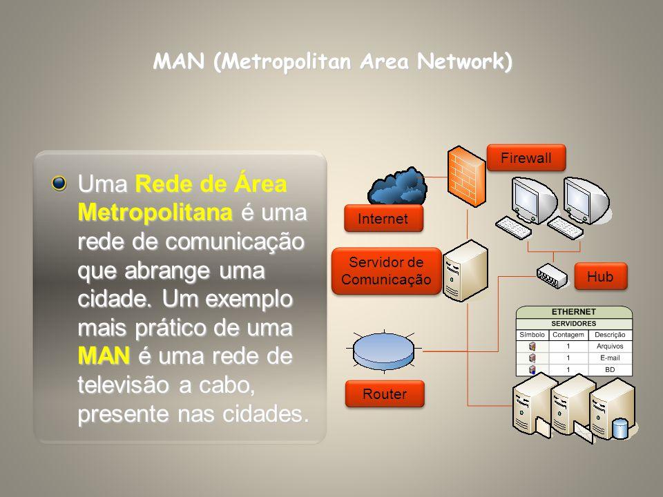 MAN (Metropolitan Area Network) Uma Rede de Área Metropolitana é uma rede de comunicação que abrange uma cidade. Um exemplo mais prático de uma MAN é