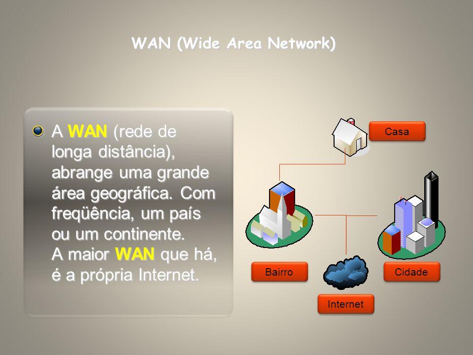 WAN (Wide Area Network) A WAN (rede de longa distância), abrange uma grande área geográfica. Com freqüência, um país ou um continente. A maior WAN que