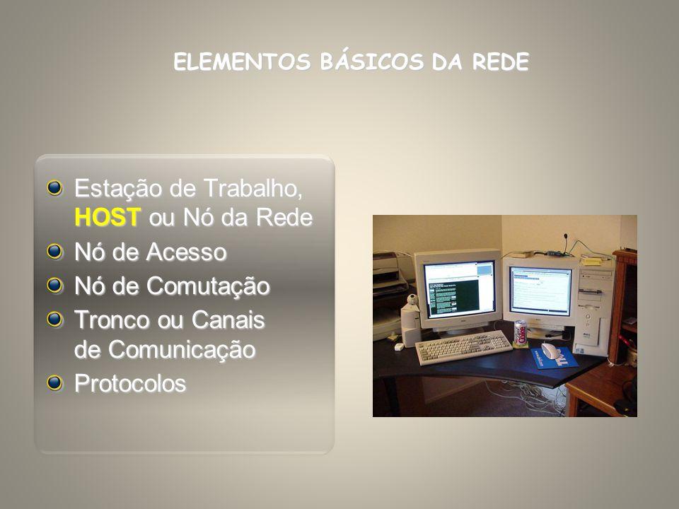 ELEMENTOS BÁSICOS DA REDE Estação de Trabalho, HOST ou Nó da Rede Nó de Acesso Nó de Comutação Tronco ou Canais de Comunicação Protocolos