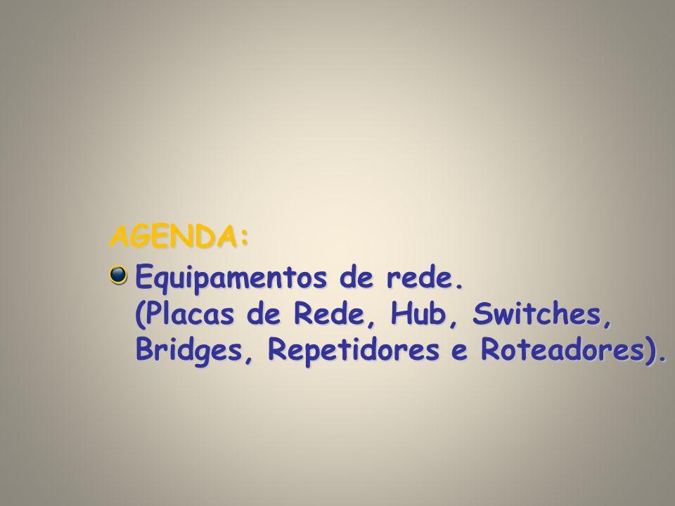 EQUIPAMENTOS ATIVOS EXEMPLOS: Placas de Redes.Hub.Switches.Repetidores.