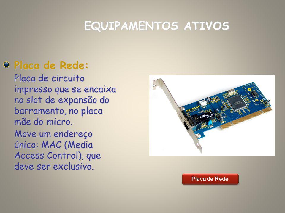 Placa de Rede: Placa de circuito impresso que se encaixa no slot de expansão do barramento, no placa mãe do micro. Move um endereço único: MAC (Media