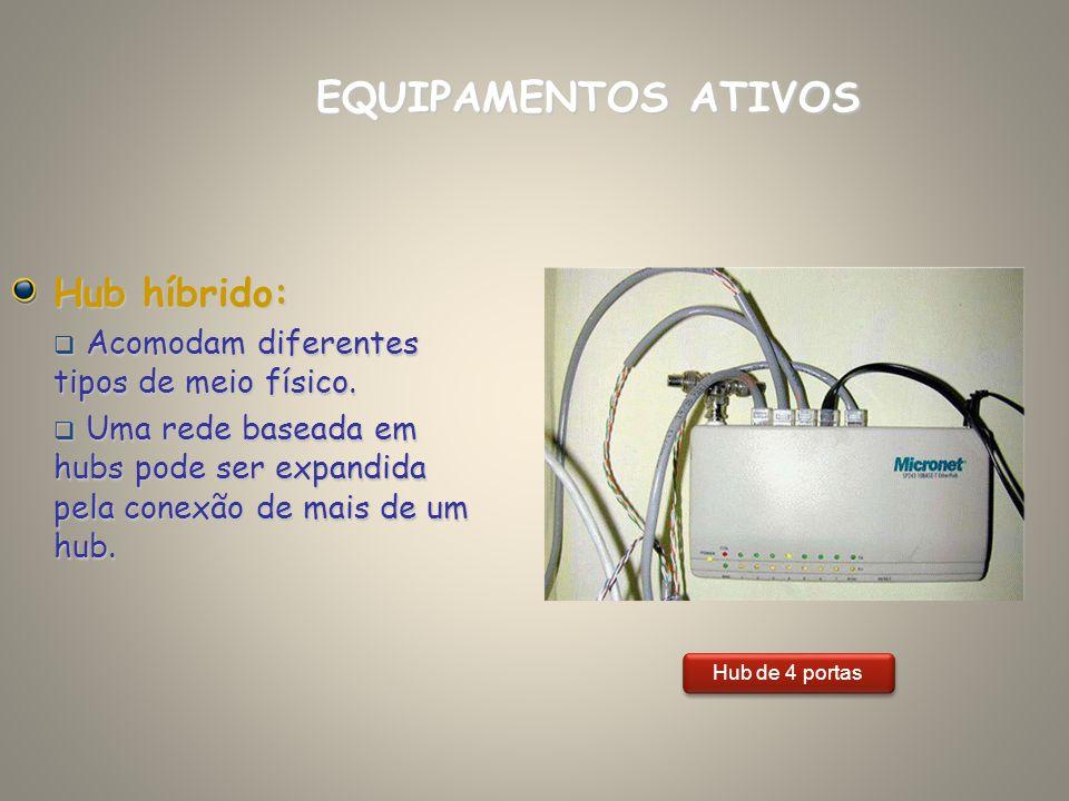 Hub Híbrido: Em redes com barramentos uma quebra do cabo pode parar a rede.