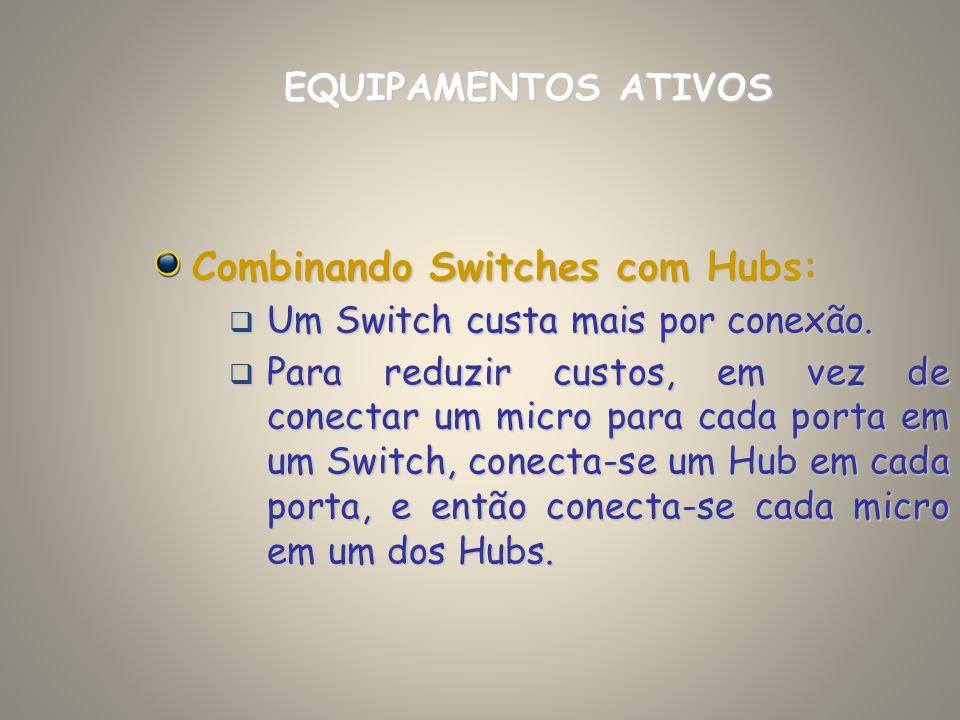 Combinando Switches com Hubs: Um Switch custa mais por conexão. Um Switch custa mais por conexão. Para reduzir custos, em vez de conectar um micro par