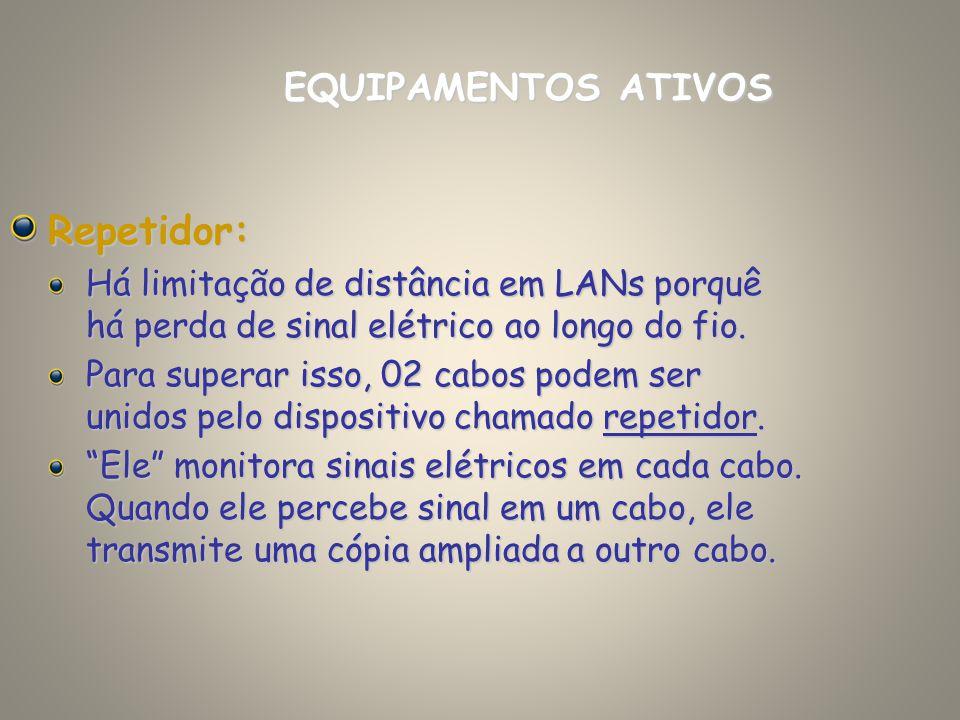 Repetidor: Há limitação de distância em LANs porquê há perda de sinal elétrico ao longo do fio. Para superar isso, 02 cabos podem ser unidos pelo disp