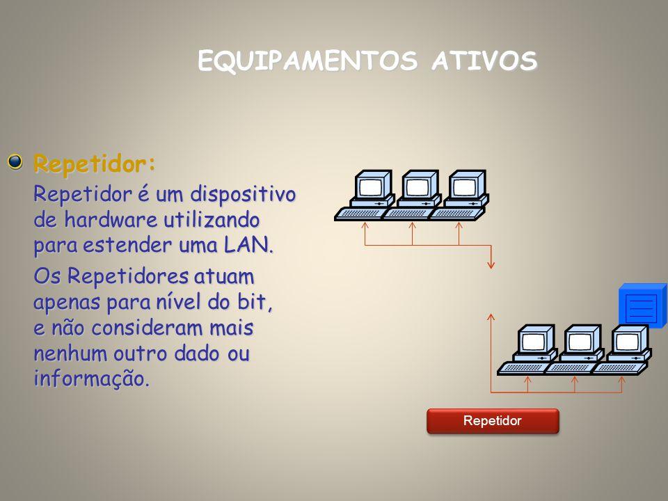 Repetidor: Repetidor é um dispositivo de hardware utilizando para estender uma LAN. Os Repetidores atuam apenas para nível do bit, e não consideram ma
