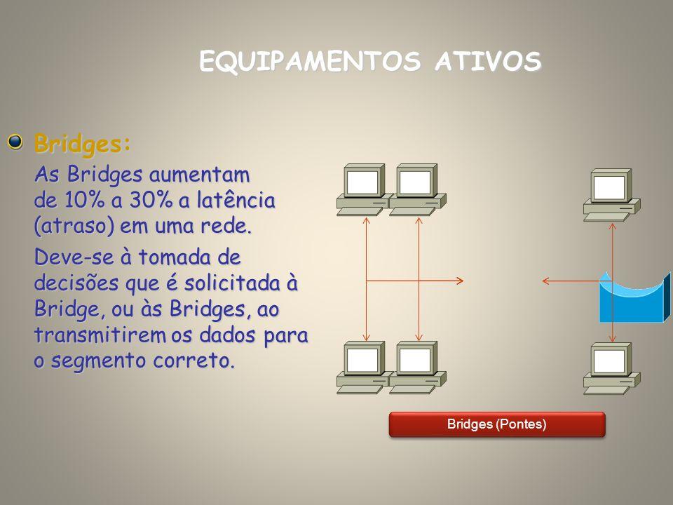 Bridges: As Bridges aumentam de 10% a 30% a latência (atraso) em uma rede. Deve-se à tomada de decisões que é solicitada à Bridge, ou às Bridges, ao t