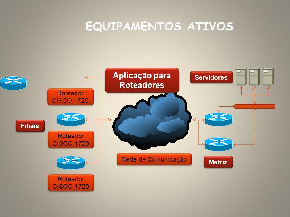 Roteador CISCO 1720 Roteador CISCO 1720 Roteador CISCO 1720 Roteador CISCO 1720 Roteador CISCO 1720 Roteador CISCO 1720 Rede de Comunicação Filiais Ma