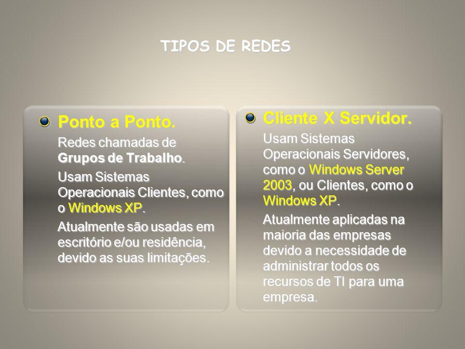 Ponto a Ponto. Redes chamadas de Grupos de Trabalho. Usam Sistemas Operacionais Clientes, como o Windows XP. Atualmente são usadas em escritório e/ou
