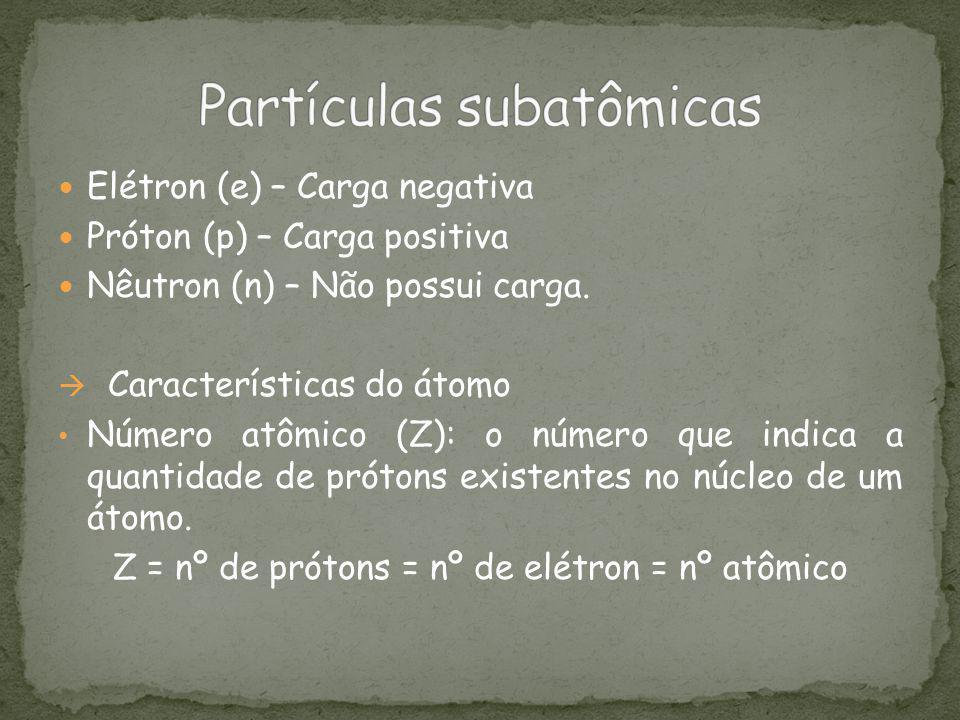 Elétron (e) – Carga negativa Próton (p) – Carga positiva Nêutron (n) – Não possui carga. Características do átomo Número atômico (Z): o número que ind