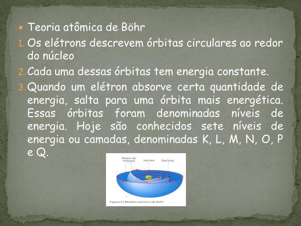 Teoria atômica de Böhr 1. Os elétrons descrevem órbitas circulares ao redor do núcleo 2. Cada uma dessas órbitas tem energia constante. 3. Quando um e