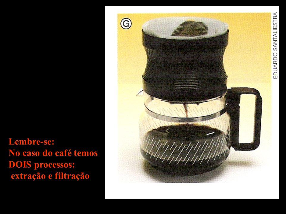 Lembre-se: No caso do café temos DOIS processos: extração e filtração