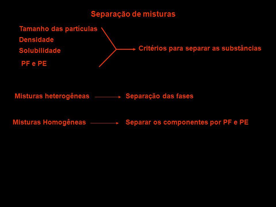 Separação de misturas Tamanho das partículas Densidade Solubilidade PF e PE Critérios para separar as substâncias Separação das fasesMisturas heterogê
