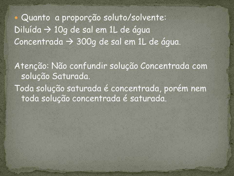 Quanto a proporção soluto/solvente: Diluída 10g de sal em 1L de água Concentrada 300g de sal em 1L de água. Atenção: Não confundir solução Concentrada