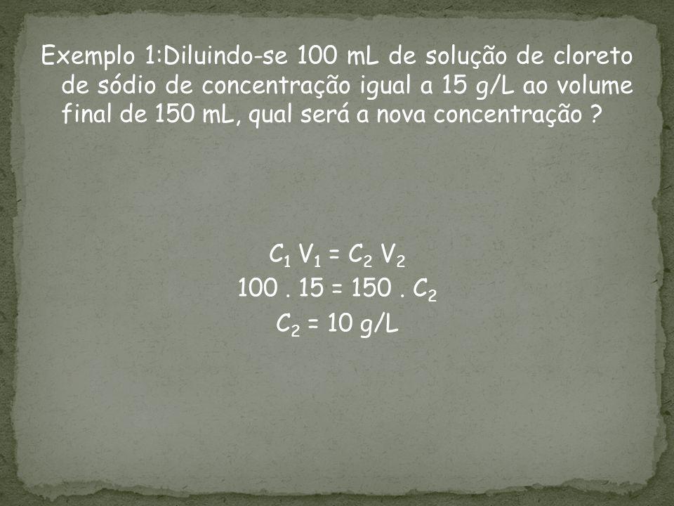 Exemplo 1:Diluindo-se 100 mL de solução de cloreto de sódio de concentração igual a 15 g/L ao volume final de 150 mL, qual será a nova concentração ?