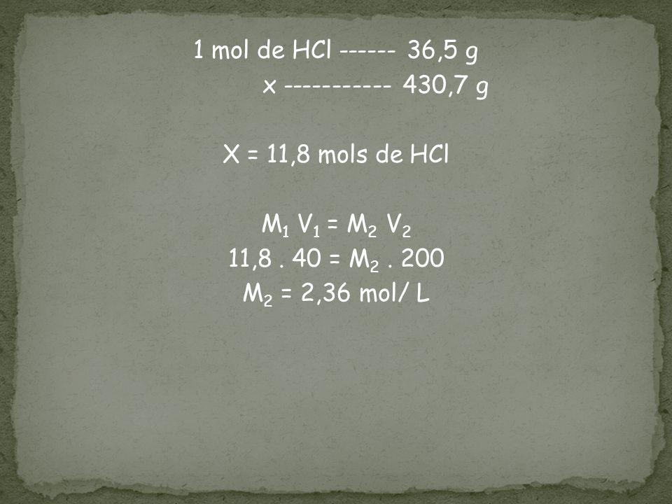 1 mol de HCl ------ 36,5 g x ----------- 430,7 g X = 11,8 mols de HCl M 1 V 1 = M 2 V 2 11,8. 40 = M 2. 200 M 2 = 2,36 mol/ L