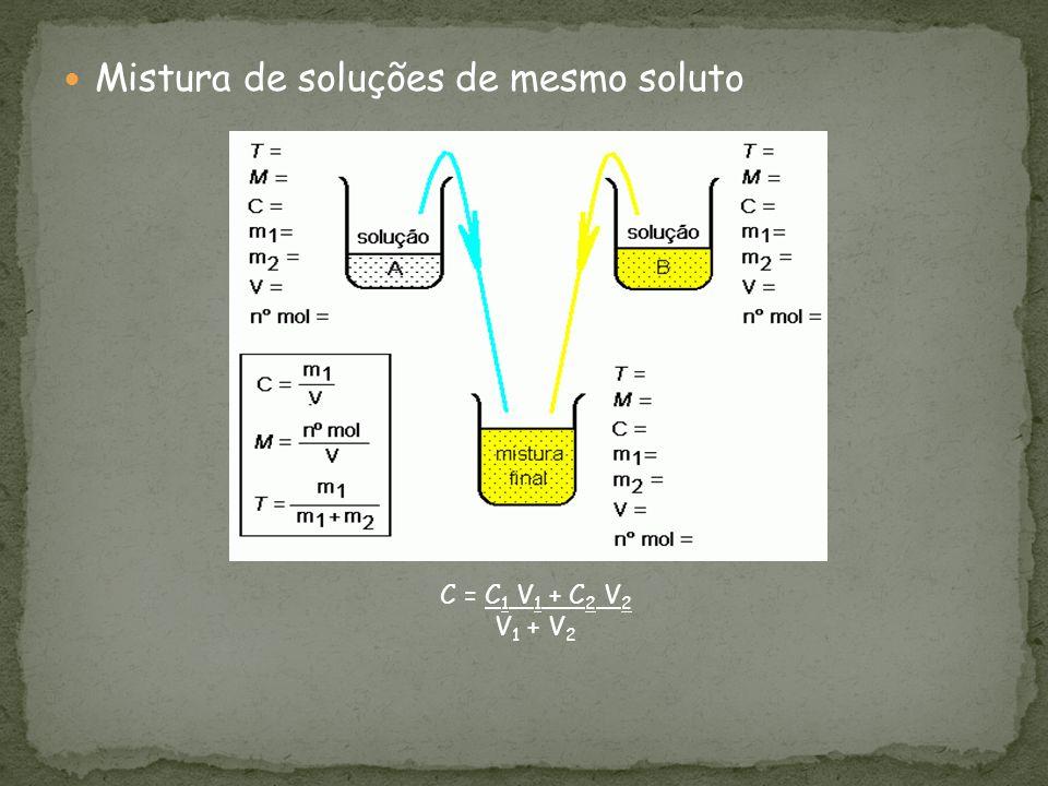 Mistura de soluções de mesmo soluto C = C 1 V 1 + C 2 V 2 V 1 + V 2