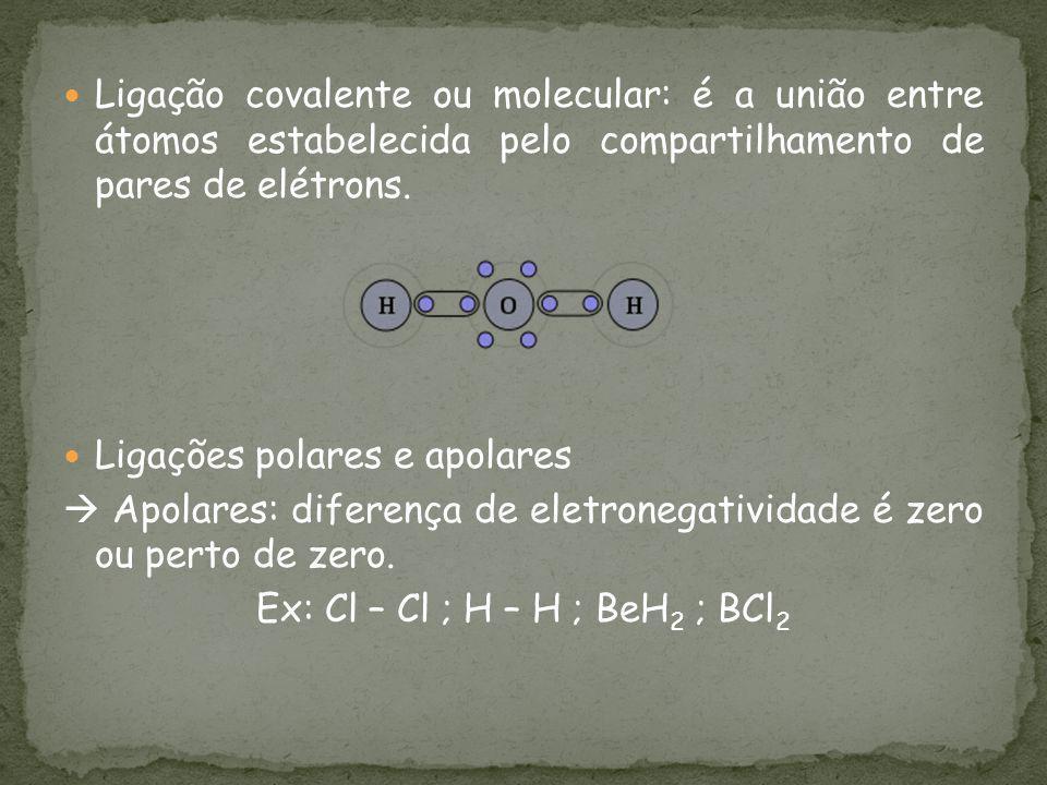 Ligação covalente ou molecular: é a união entre átomos estabelecida pelo compartilhamento de pares de elétrons. Ligações polares e apolares Apolares: