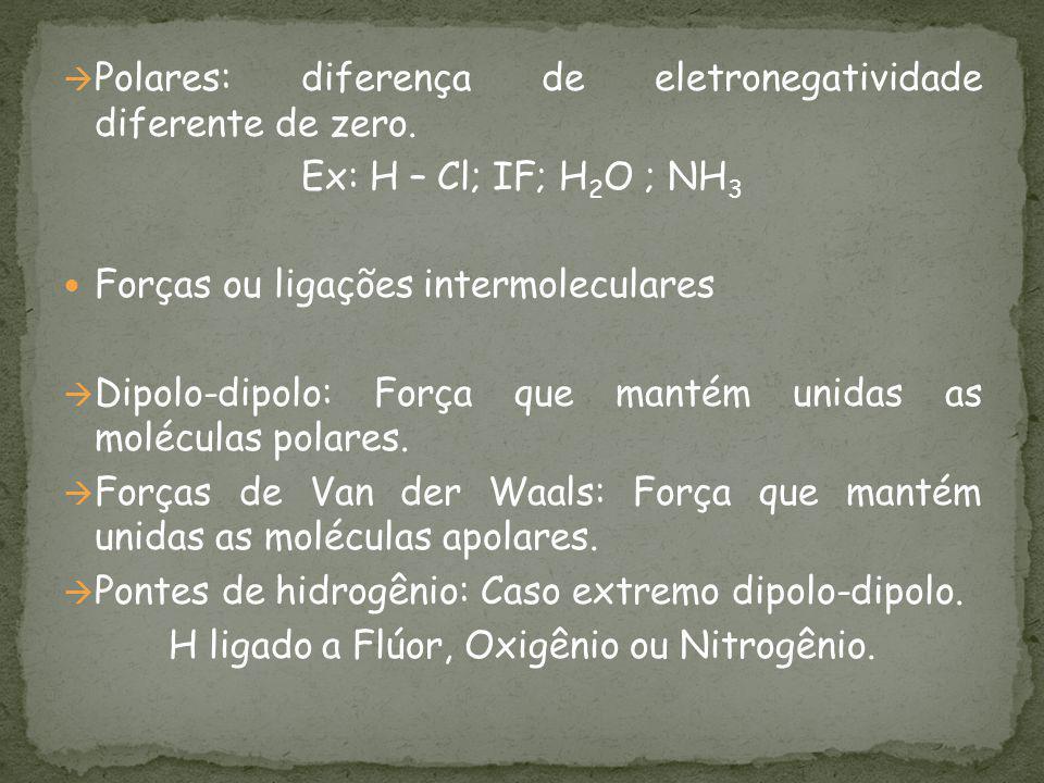 Polares: diferença de eletronegatividade diferente de zero. Ex: H – Cl; IF; H 2 O ; NH 3 Forças ou ligações intermoleculares Dipolo-dipolo: Força que