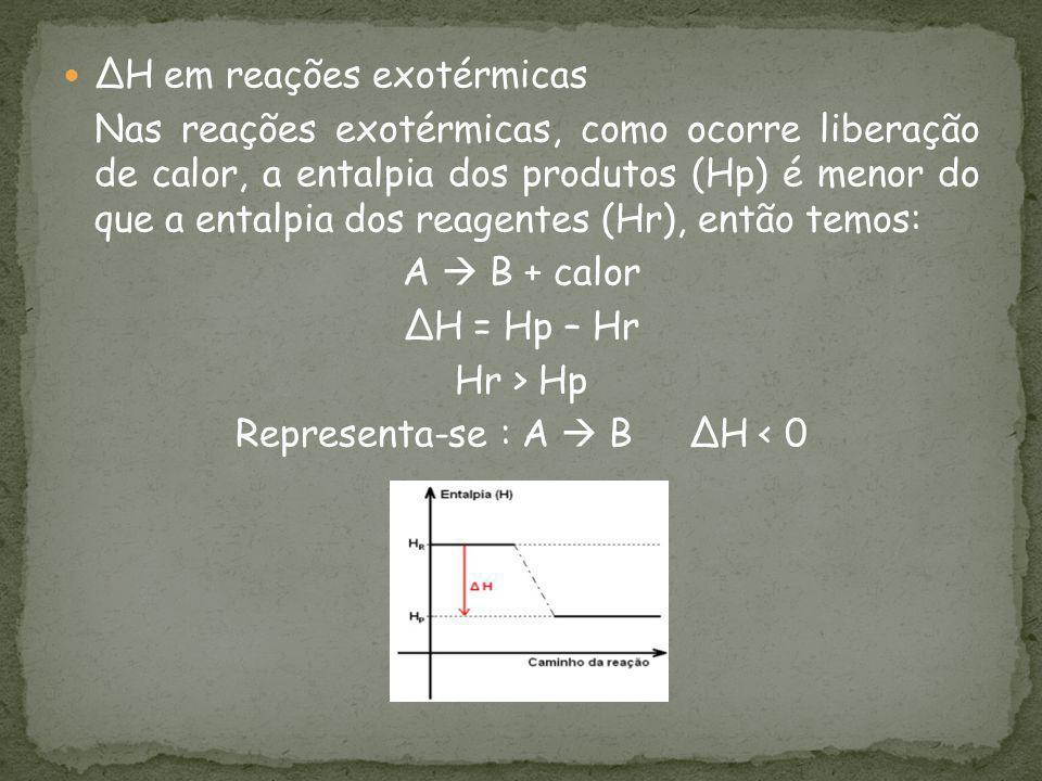 H em reações exotérmicas Nas reações exotérmicas, como ocorre liberação de calor, a entalpia dos produtos (Hp) é menor do que a entalpia dos reagentes (Hr), então temos: A B + calor H = Hp – Hr Hr > Hp Representa-se : A B H < 0