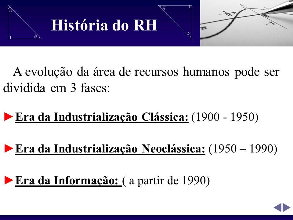 a b a b História do RH A evolução da área de recursos humanos pode ser dividida em 3 fases: Era da Industrialização Clássica: (1900 - 1950) Era da Ind