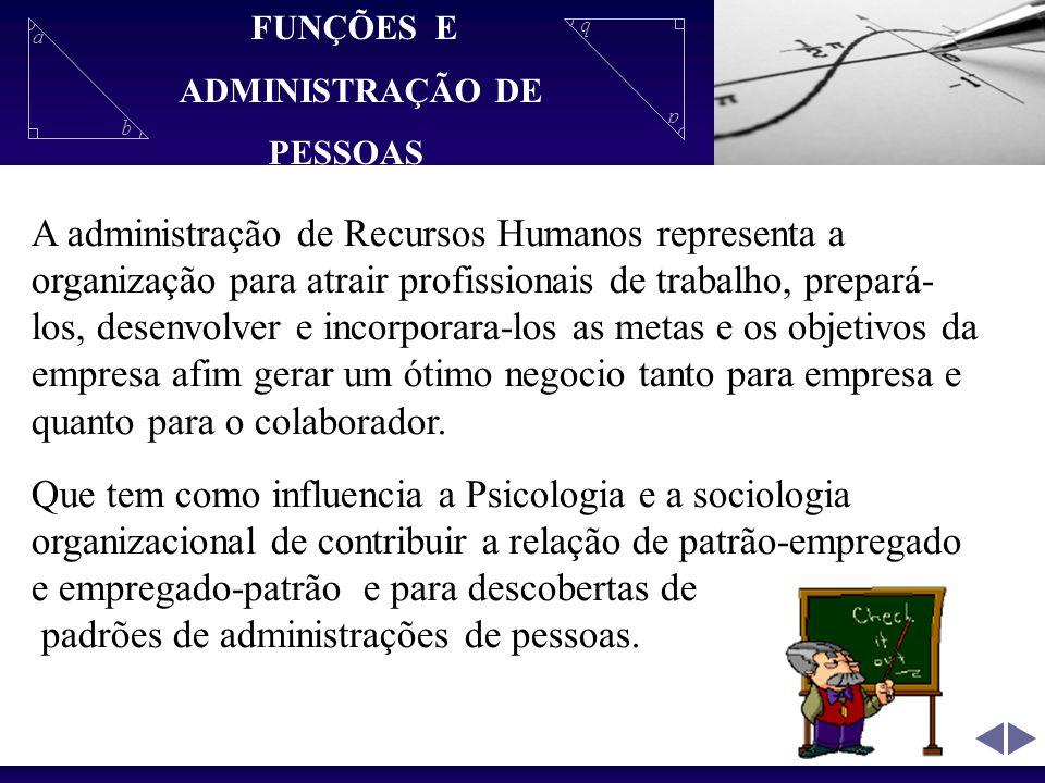 a b a b A administração de Recursos Humanos representa a organização para atrair profissionais de trabalho, prepará- los, desenvolver e incorporara-lo