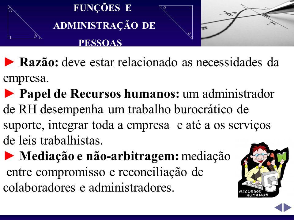 a b a b Razão: deve estar relacionado as necessidades da empresa. Papel de Recursos humanos: um administrador de RH desempenha um trabalho burocrático