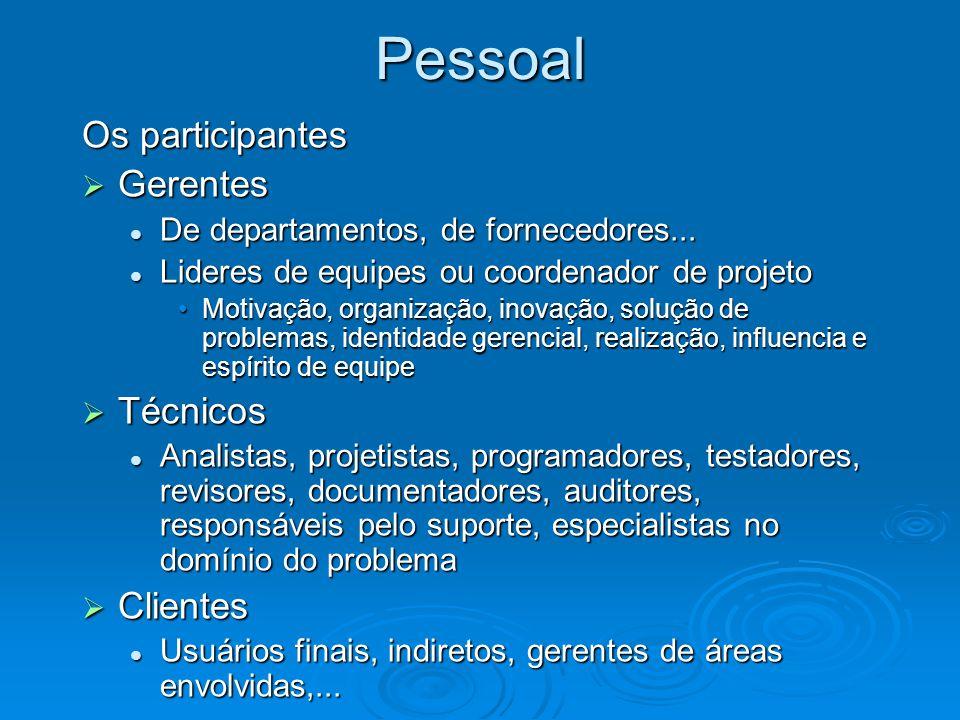 Pessoal Os participantes Gerentes Gerentes De departamentos, de fornecedores... De departamentos, de fornecedores... Lideres de equipes ou coordenador