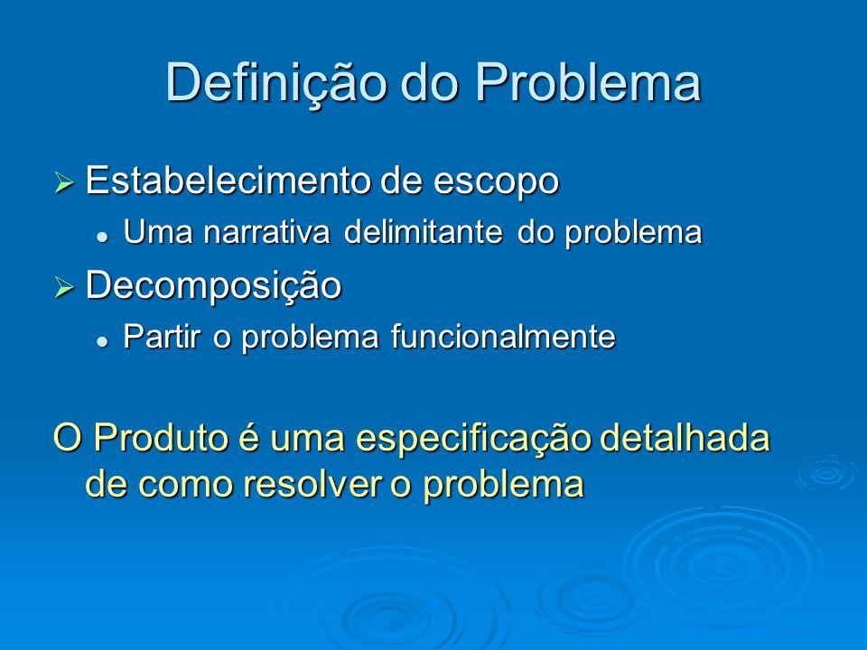 Definição do Problema Estabelecimento de escopo Estabelecimento de escopo Uma narrativa delimitante do problema Uma narrativa delimitante do problema