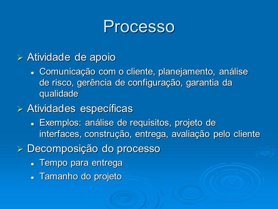 Processo Atividade de apoio Atividade de apoio Comunicação com o cliente, planejamento, análise de risco, gerência de configuração, garantia da qualid